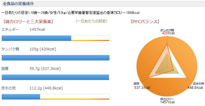 katsuo_data2
