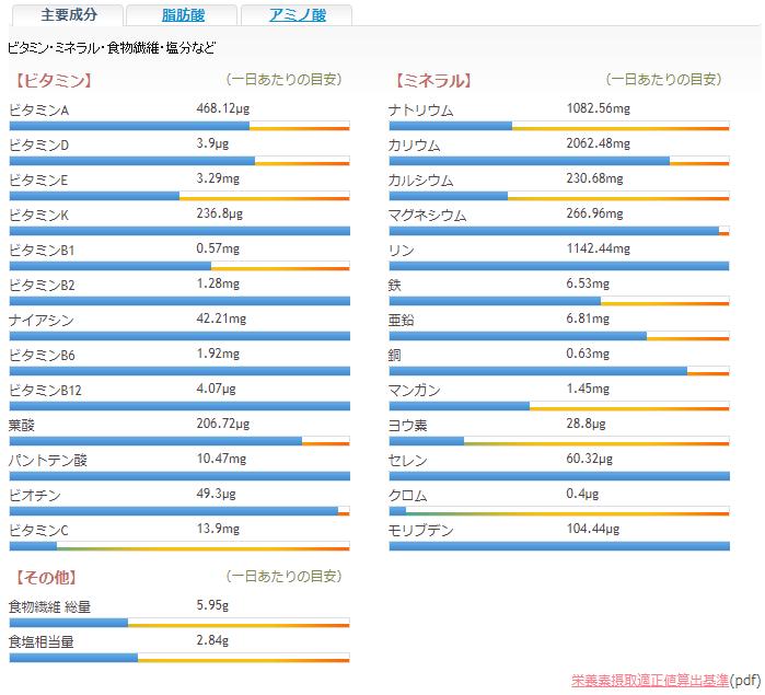 katsuo_data3
