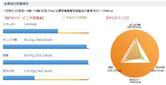 daikon_data2